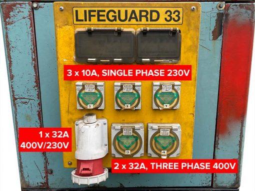 HIRE 31kVA | 31kVA Diesel Enclosed Generator, Three Phase and Single Phase